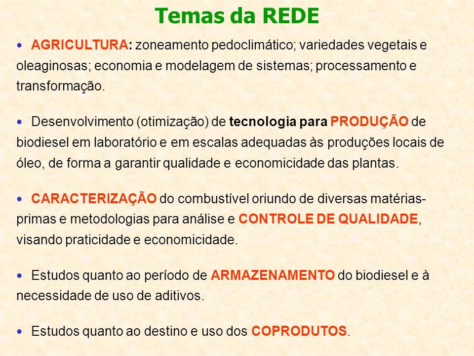 AGRICULTURA: zoneamento pedoclimático; variedades vegetais e oleaginosas; economia e modelagem de sistemas; processamento e transformação.
