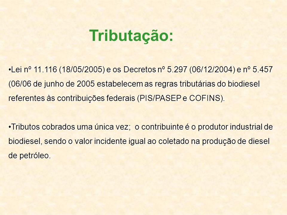 Tributação: Lei nº 11.116 (18/05/2005) e os Decretos nº 5.297 (06/12/2004) e nº 5.457 (06/06 de junho de 2005 estabelecem as regras tributárias do biodiesel referentes às contribuições federais (PIS/PASEP e COFINS).Lei nº 11.116 (18/05/2005) e os Decretos nº 5.297 (06/12/2004) e nº 5.457 (06/06 de junho de 2005 estabelecem as regras tributárias do biodiesel referentes às contribuições federais (PIS/PASEP e COFINS).