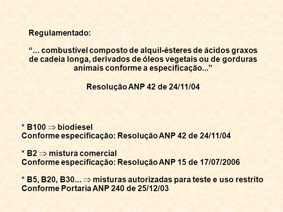 EmpresaLocal CNPJ Capacidade Autorizada (m³/dia) *Capacidade Annual Estimada (10³ m³/ano) SoyminasCássia/MG03495312/0001-014012 AgropalmaBélem/PA83663484/0001-868024 BiolixRolândia/PR05794956/0001-26309 BiopetrosulTaubaté/SP04182260/0001-8621,36,39 Brasil EcodieselFloriano/PI05.799.312/0001-2013540,5 NUTECFortaleza/CE09416789/0001-942,40,72 FertibomCatanduva/SP00191202/0001-684012 RenobrasDomAquino/MT03357802/0001-41206 GranolCampinas/SP50290329/0063-0513339,9 GranolAnápolis/GO50290329/0026-60333,3100 BiocapitalCharqueada/SP07814533/0001-5618655,8 IBRSimões Filho/BA02392616/0001-806519,5 Brasil EcodieselCrateús/CE05799312/0002-01360108 DhaymersTaboão da Serra/SP53048369/0001-30267,8 Brasil EcodieselIraquara/BA05.799.312/0006-35360108 PonTe di FerroTaubaté/SP02.556.100/0003-779027 BarralcóolBarra do Bugres/MT33.664.228/0001-35166,750 BinaturalFormosa/GO07.113.559/0001-77309 FusermannBarbacena/MG06.948.795/0001-40309 PonTe di FerroManguinhos/RJ02566100/0004-5816048 Ouro VerdeRolim de Moura/RO08.113.788/0001-54175,1 OleoplanVeranópolis / RS88676127/0002-5732798,1 Capacidade Autorizada de Plantas de Produção de Biodiesel