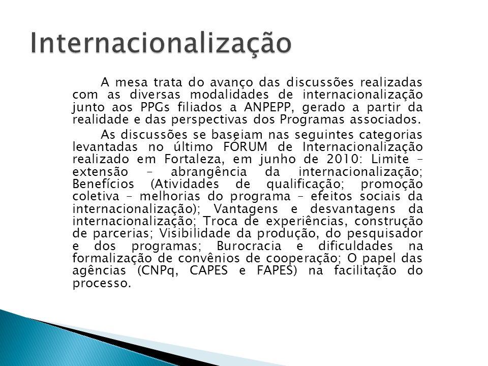 A mesa trata do avanço das discussões realizadas com as diversas modalidades de internacionalização junto aos PPGs filiados a ANPEPP, gerado a partir da realidade e das perspectivas dos Programas associados.