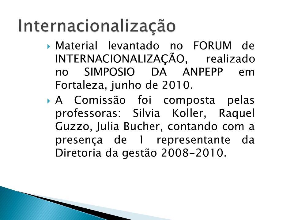 Material levantado no FORUM de INTERNACIONALIZAÇÃO, realizado no SIMPOSIO DA ANPEPP em Fortaleza, junho de 2010.