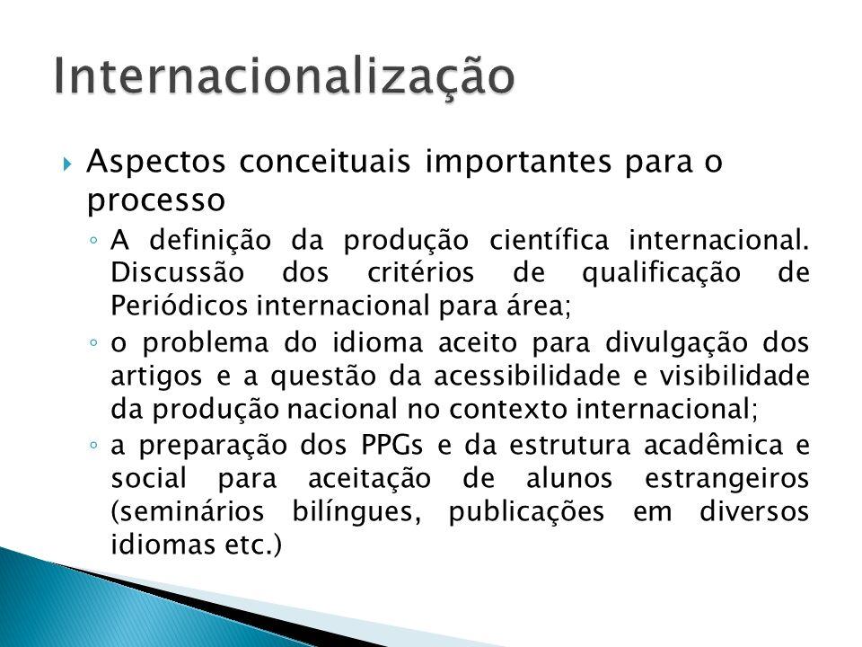 Aspectos conceituais importantes para o processo A definição da produção científica internacional.