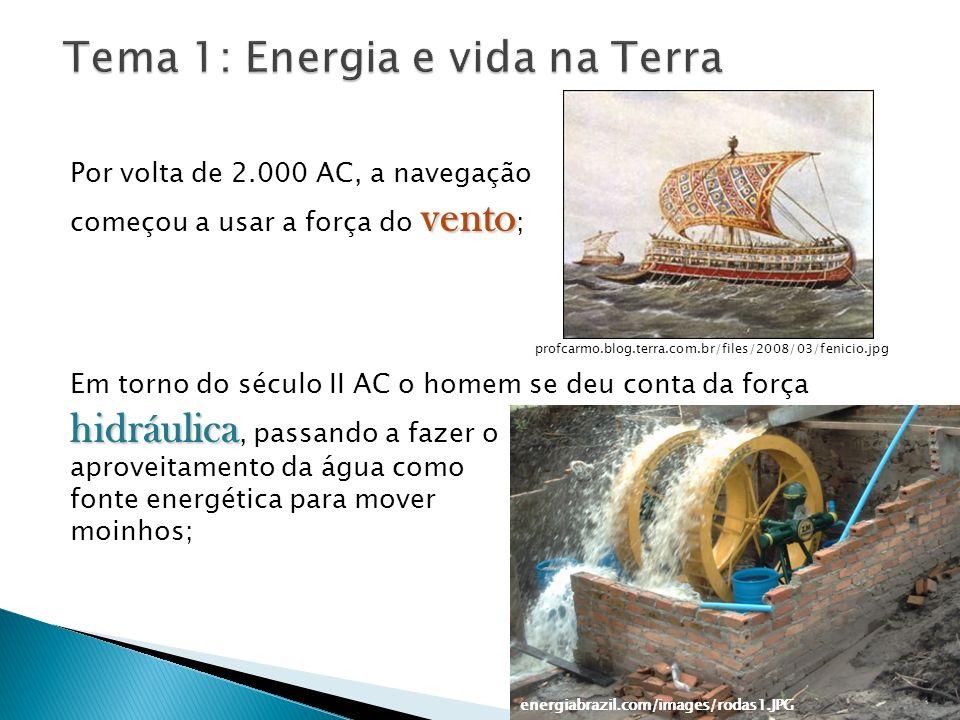 vento Por volta de 2.000 AC, a navegação começou a usar a força do vento ; hidráulica Em torno do século II AC o homem se deu conta da força hidráulic