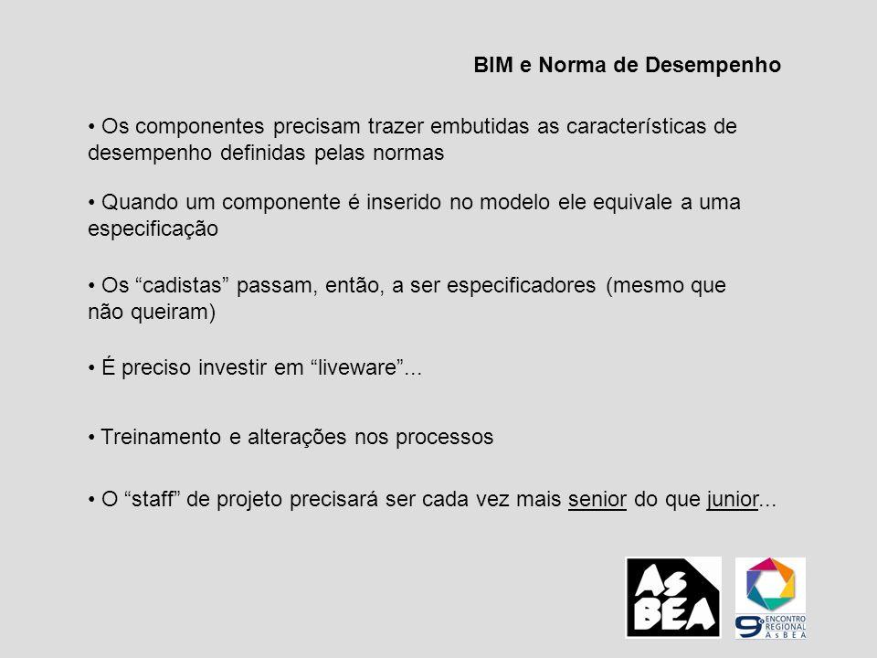 Os componentes precisam trazer embutidas as características de desempenho definidas pelas normas Os cadistas passam, então, a ser especificadores (mes