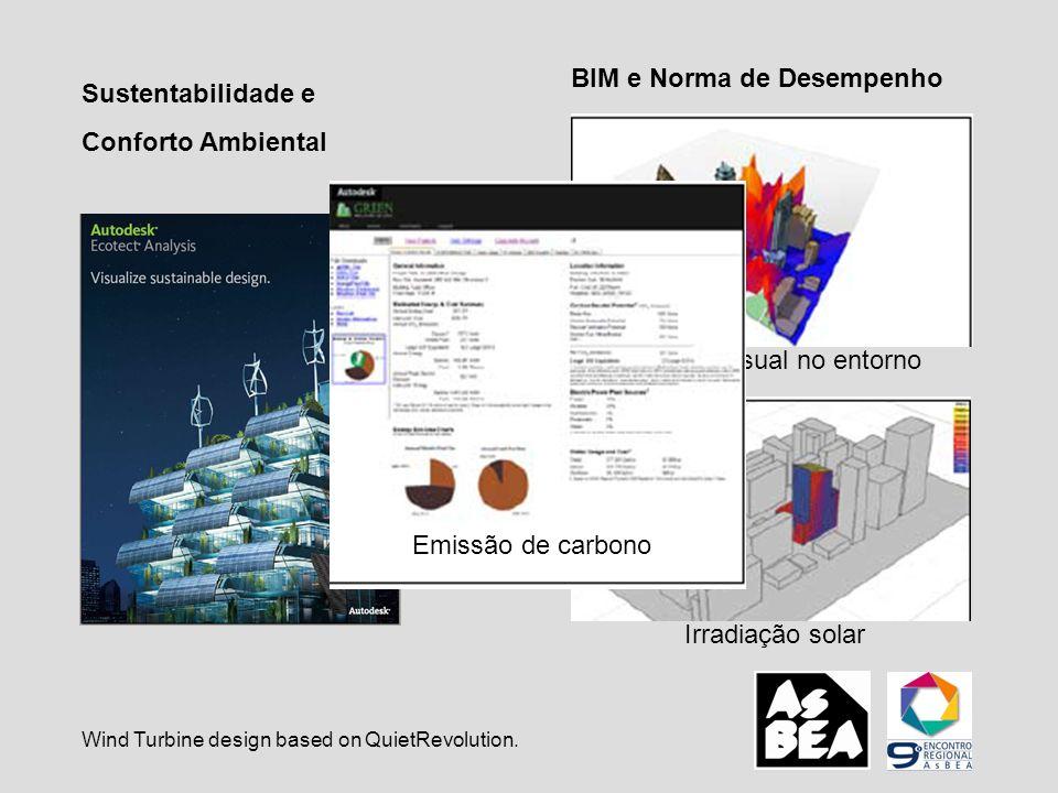 Impacto visual no entorno Irradiação solar BIM e Norma de Desempenho Sustentabilidade e Conforto Ambiental Wind Turbine design based on QuietRevolutio
