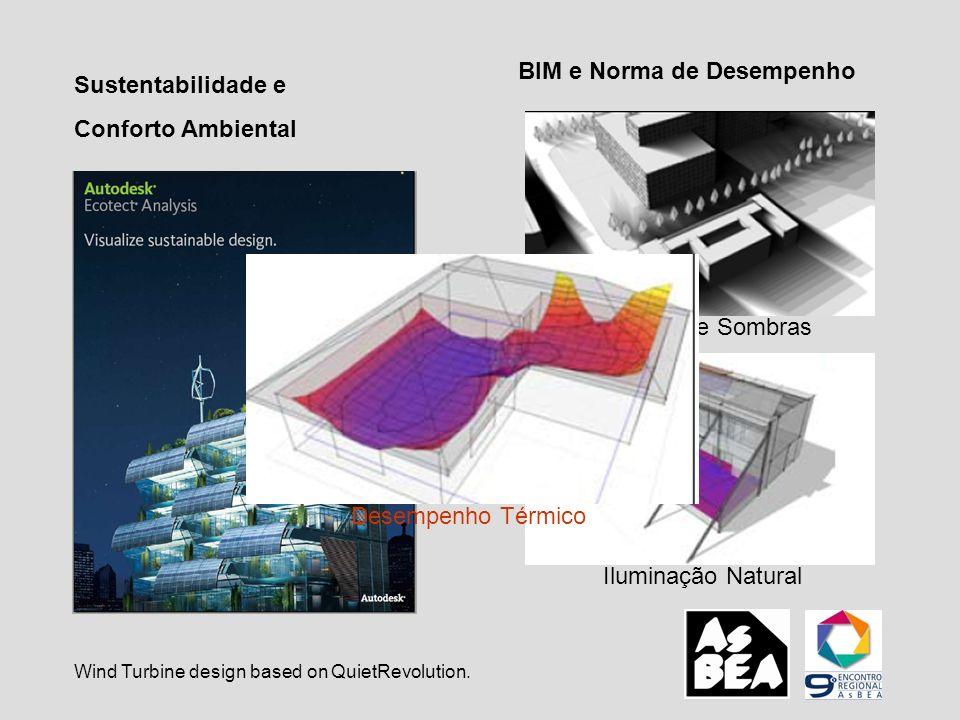 BIM e Norma de Desempenho Sustentabilidade e Conforto Ambiental Wind Turbine design based on QuietRevolution. Projeção de Sombras Iluminação Natural D