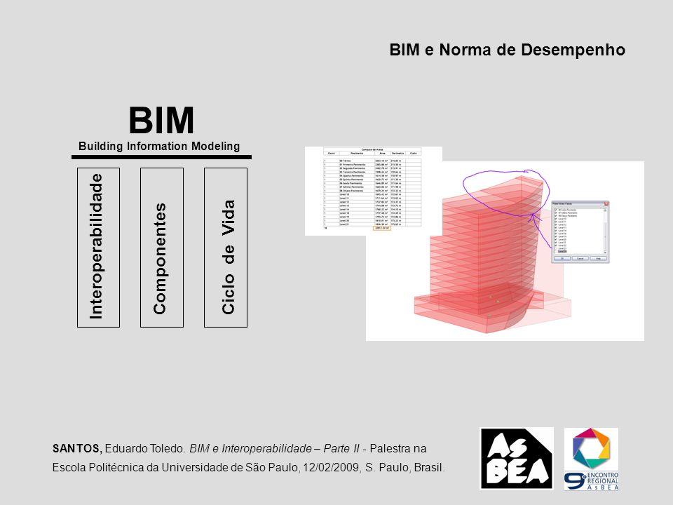BIM e Norma de Desempenho SANTOS, Eduardo Toledo. BIM e Interoperabilidade – Parte II - Palestra na Escola Politécnica da Universidade de São Paulo, 1