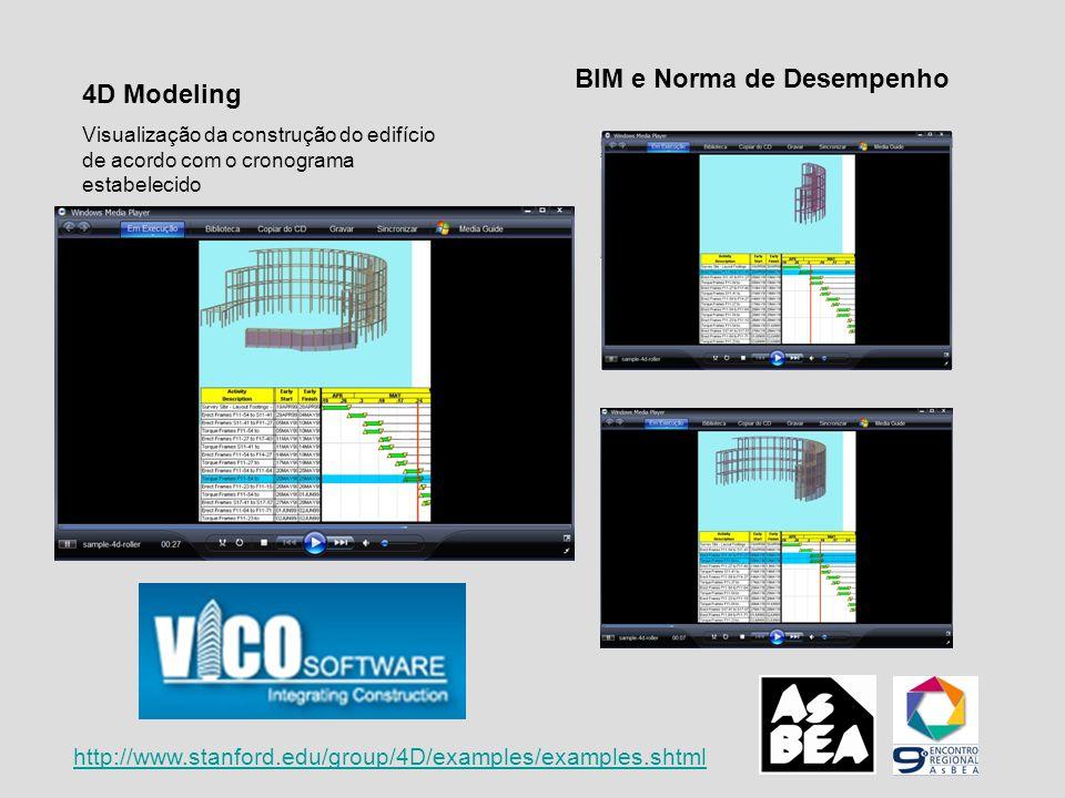 BIM e Norma de Desempenho 4D Modeling Visualização da construção do edifício de acordo com o cronograma estabelecido http://www.stanford.edu/group/4D/