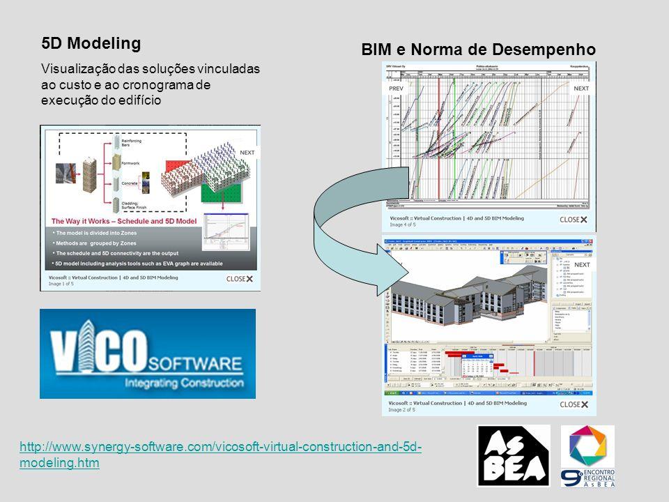 BIM e Norma de Desempenho 5D Modeling Visualização das soluções vinculadas ao custo e ao cronograma de execução do edifício http://www.synergy-softwar