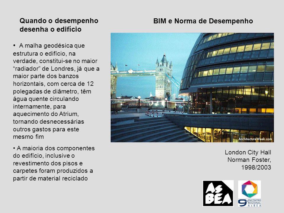 BIM e Norma de Desempenho Quando o desempenho desenha o edifício London City Hall Norman Foster, 1998/2003 A malha geodésica que estrutura o edifício,