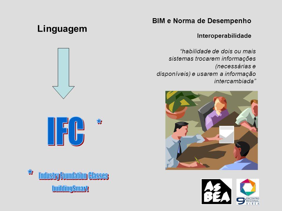 BIM e Norma de Desempenho Interoperabilidade habilidade de dois ou mais sistemas trocarem informações (necessárias e disponíveis) e usarem a informaçã
