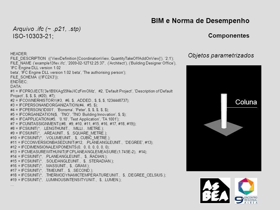 BIM e Norma de Desempenho Componentes Objetos parametrizados Coluna HEADER; FILE_DESCRIPTION (('ViewDefinition [CoordinationView, QuantityTakeOffAddOn