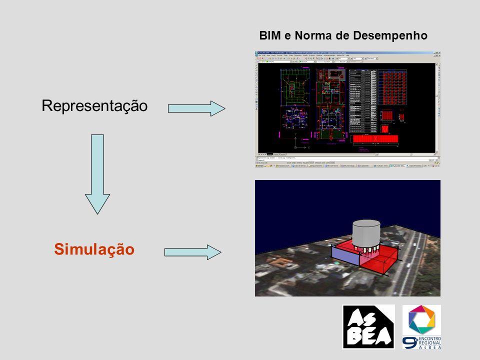 BIM e Norma de Desempenho Representação Simulação