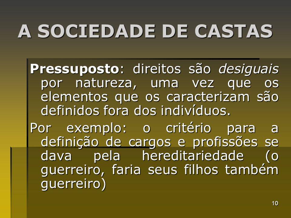 10 A SOCIEDADE DE CASTAS Pressuposto: direitos são desiguais por natureza, uma vez que os elementos que os caracterizam são definidos fora dos indivíd