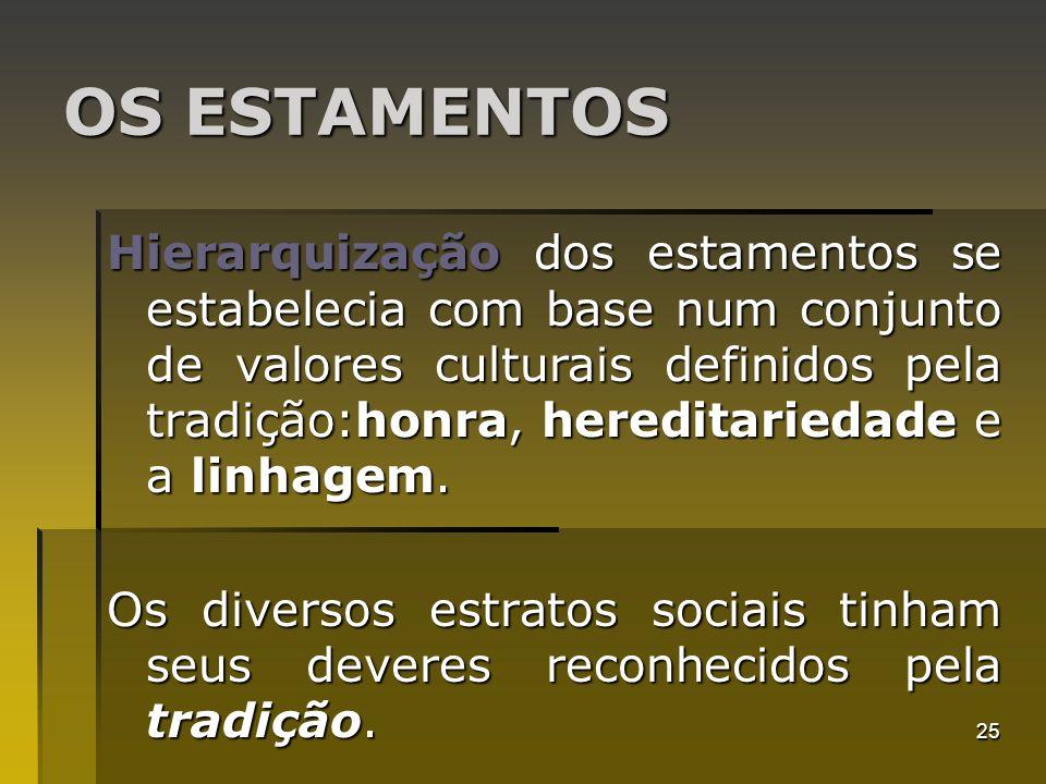 25 OS ESTAMENTOS Hierarquização dos estamentos se estabelecia com base num conjunto de valores culturais definidos pela tradição:honra, hereditariedad