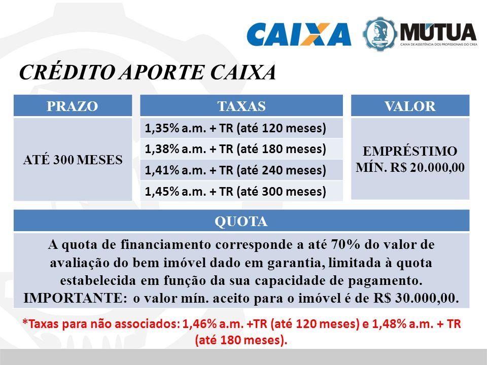 CRÉDITO APORTE CAIXA TAXAS 1,35% a.m. + TR (até 120 meses) 1,38% a.m. + TR (até 180 meses) 1,41% a.m. + TR (até 240 meses) 1,45% a.m. + TR (até 300 me