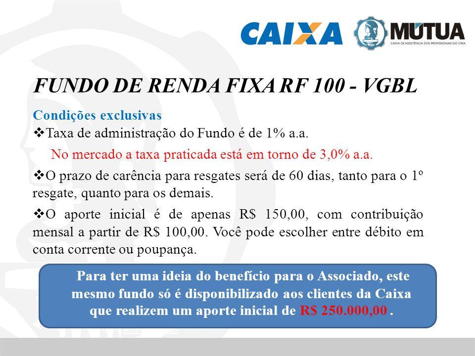 Condições exclusivas Taxa de administração do Fundo é de 1% a.a. No mercado a taxa praticada está em torno de 3,0% a.a. O prazo de carência para resga