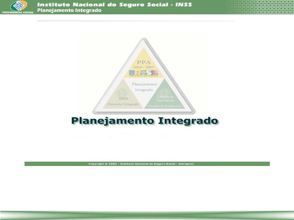 Evolução do Planejamento no INSS Plano dos Eixos Planejamento Integrado Sistema de Gestão de Planos - SGP 2004 Navegação no SGP Planejamento Operacional Histórico Evolução do Planejamento