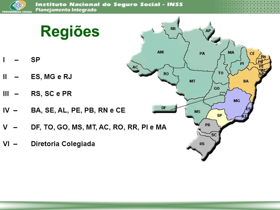 I – SP II – ES, MG e RJ III – RS, SC e PR IV – BA, SE, AL, PE, PB, RN e CE V – DF, TO, GO, MS, MT, AC, RO, RR, PI e MA VI – Diretoria Colegiada Regiõe