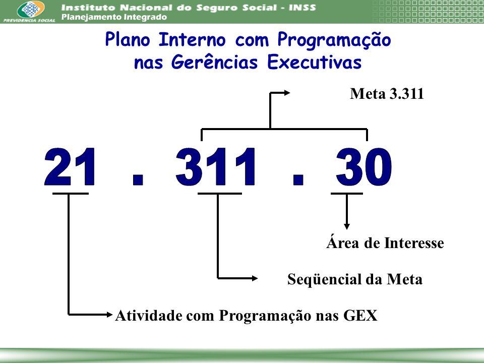 Atividade com Programação nas GEX Seqüencial da Meta Área de Interesse Meta 3.311 Plano Interno com Programação nas Gerências Executivas