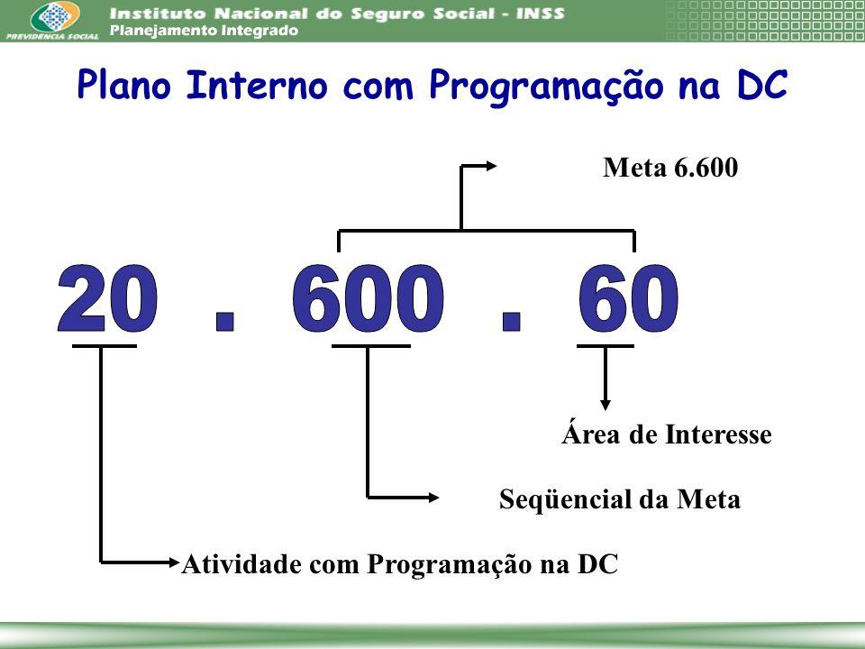 Atividade com Programação na DC Seqüencial da Meta Área de Interesse Meta 6.600 Plano Interno com Programação na DC