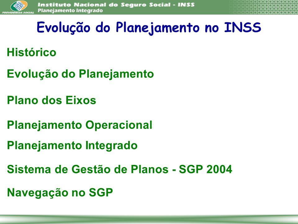 Evolução do Planejamento no INSS Plano dos Eixos Planejamento Integrado Sistema de Gestão de Planos - SGP 2004 Navegação no SGP Planejamento Operacion