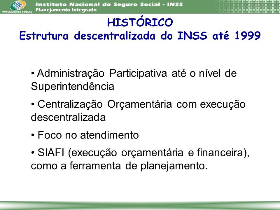 Administração Participativa até o nível de Superintendência Centralização Orçamentária com execução descentralizada Foco no atendimento SIAFI (execuçã