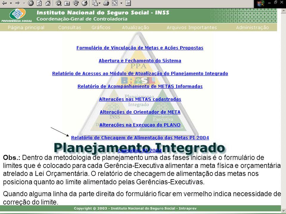 Obs.: Dentro da metodologia de planejamento uma das fases iniciais é o formulário de limites que é colocado para cada Gerência-Executiva alimentar a m