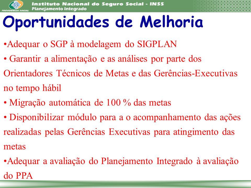 Oportunidades de Melhoria Adequar o SGP à modelagem do SIGPLAN Garantir a alimentação e as análises por parte dos Orientadores Técnicos de Metas e das