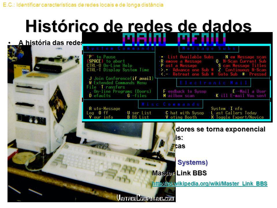 Histórico de redes de dados A história das redes de computadores é complexa. Ela envolveu pessoas do mundo inteiro nos últimos 35 anos.A história das