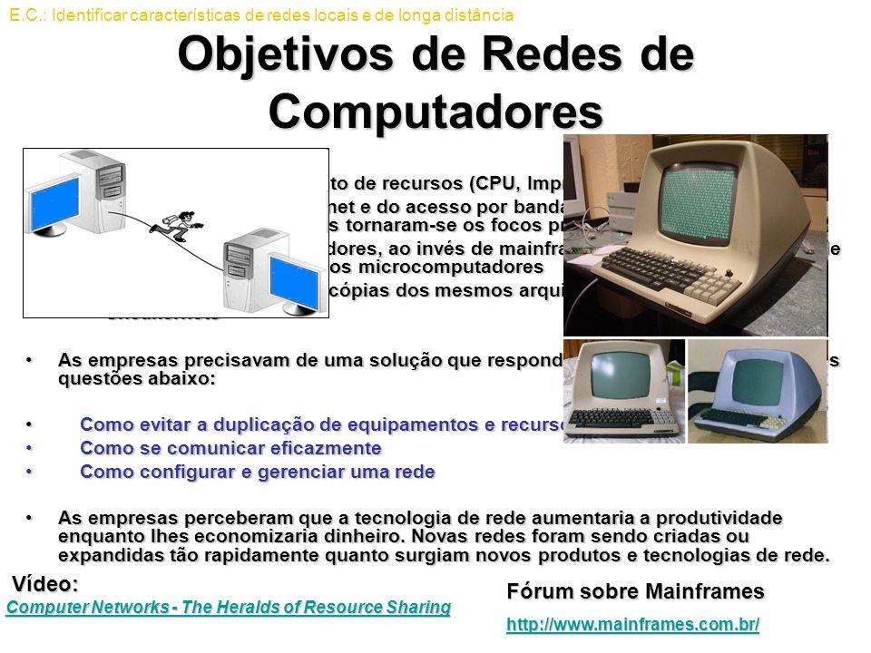 Objetivos de Redes de Computadores Inicialmente, compartilhamento de recursos (CPU, Impressoras, Armazenamento)Inicialmente, compartilhamento de recur