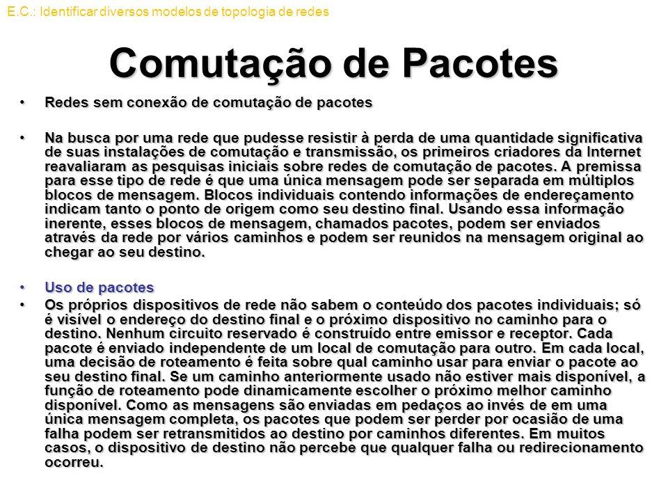 Comutação de Pacotes Redes sem conexão de comutação de pacotesRedes sem conexão de comutação de pacotes Na busca por uma rede que pudesse resistir à p