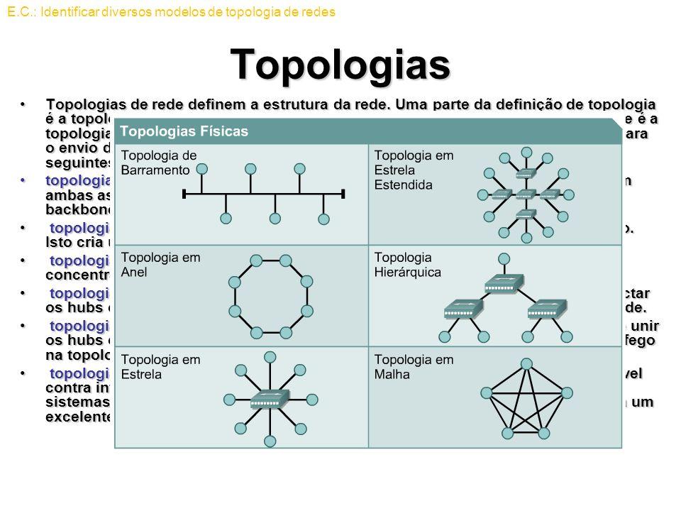 Topologias Topologias de rede definem a estrutura da rede. Uma parte da definição de topologia é a topologia física, que é o layout efetivo dos fios o