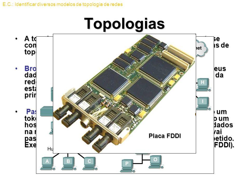 Topologias A topologia lógica de uma rede é a forma como os hosts se comunicam através dos meios. Os dois tipos mais comuns de topologias lógicas são: