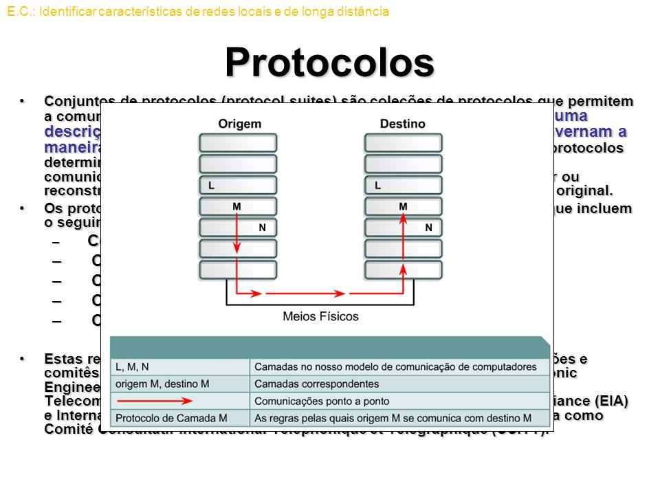 Protocolos Conjuntos de protocolos (protocol suites) são coleções de protocolos que permitem a comunicação de um host para outro através da rede. Um p