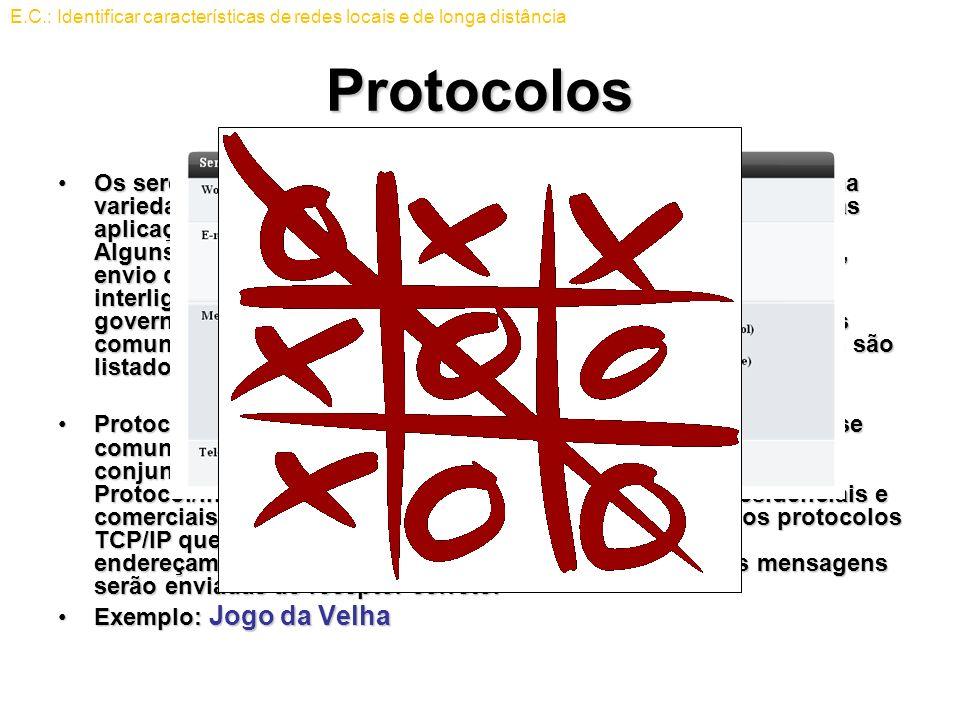 Protocolos Os seres humanos frequentemente procuram enviar e receber uma variedade de mensagens usando aplicações de computador; essas aplicações nece