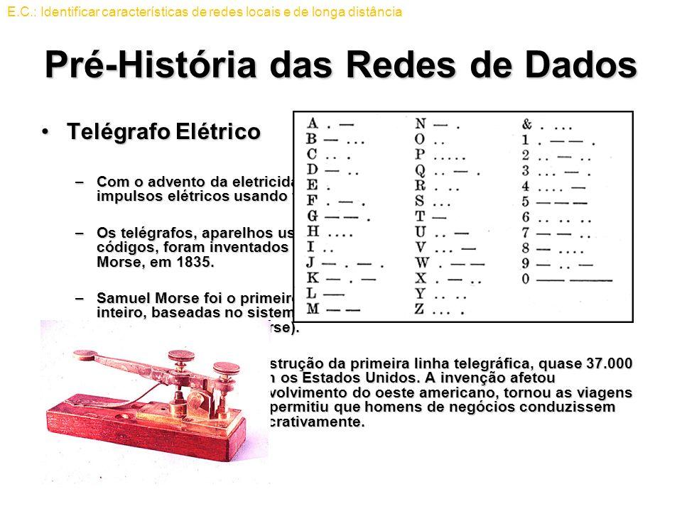 Pré-História das Redes de Dados Telégrafo ElétricoTelégrafo Elétrico –Com o advento da eletricidade, tornou-se possível a comunicação por impulsos elé