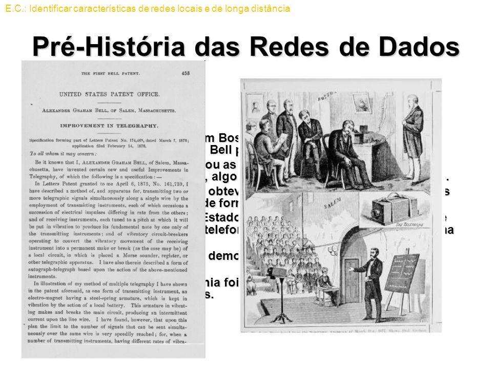 Pré-História das Redes de Dados TelefoniaTelefonia Em 10 de Março de 1876, em Boston, Massachussets, nos Estados Unidos, Alexander Graham Bell patente