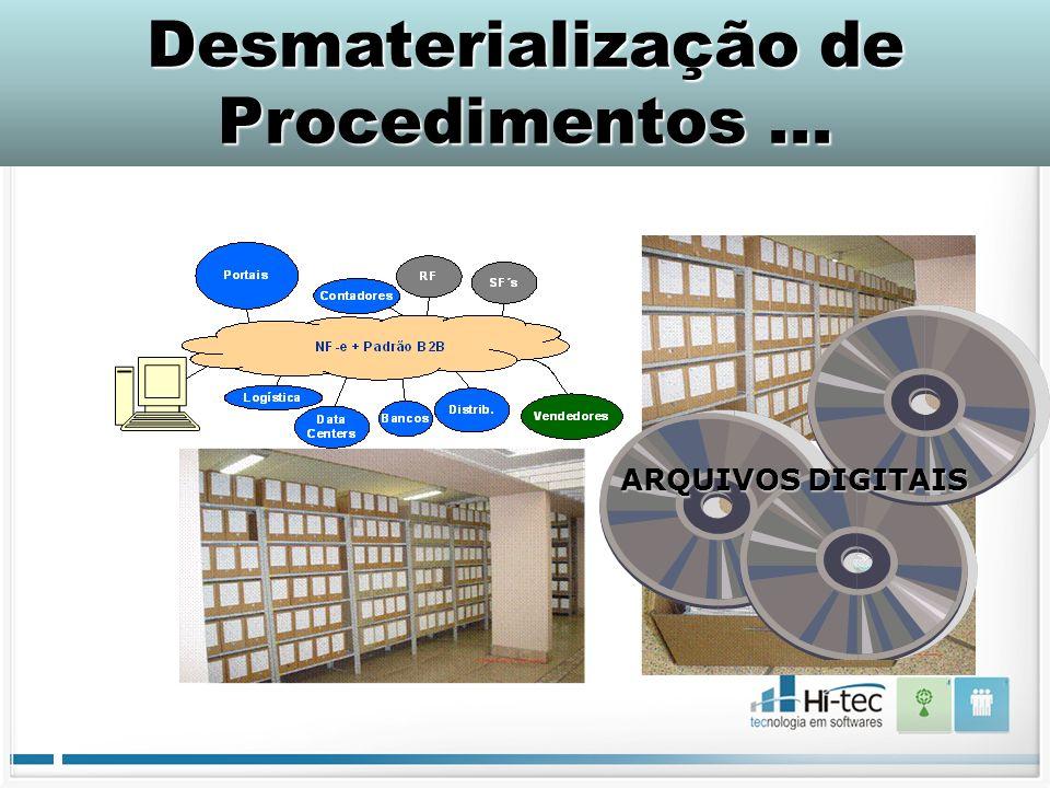 ARQUIVOS DIGITAIS Desmaterialização de Procedimentos...