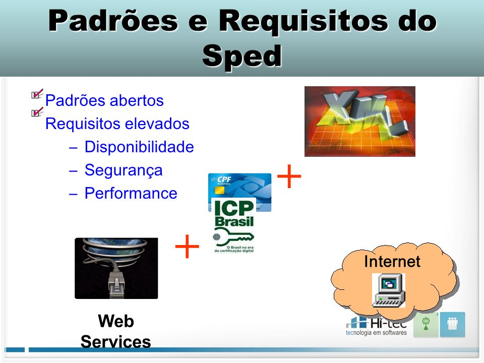 Padrões abertos Requisitos elevados –Disponibilidade –Segurança –Performance Web Services + + Internet Padrões e Requisitos do Sped