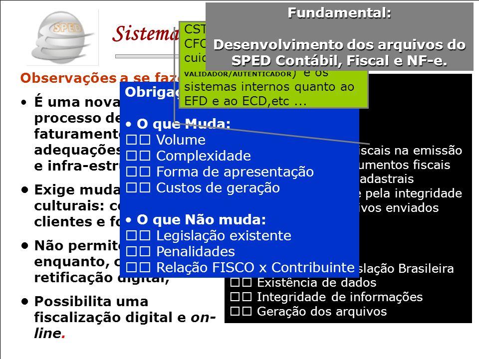 SPED Sistema Público de Escrituração Digital SPED Sistema Público de Escrituração Digital EFD Escrituração Fiscal DigitalECD Escrituração Contábil Dig