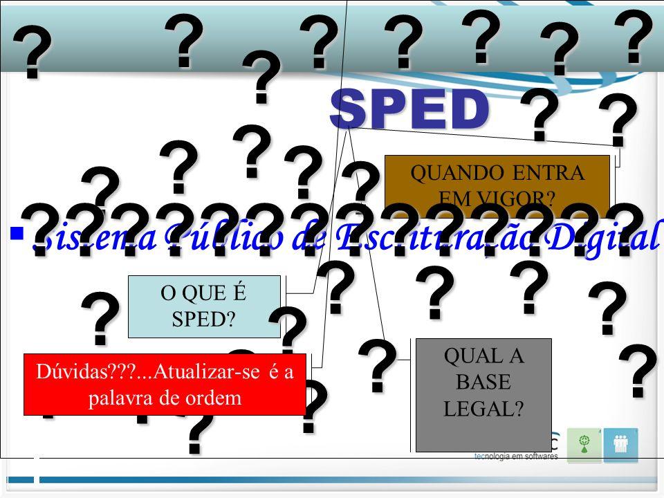 SPED Sistema Público de Escrituração Digital O QUE É SPED? QUAL A BASE LEGAL? QUANDO ENTRA EM VIGOR? ? ? ? ? ? ? ? ? ? ? ? ? ? ? ? ? ? ? ? ? ? ? ? ? ?