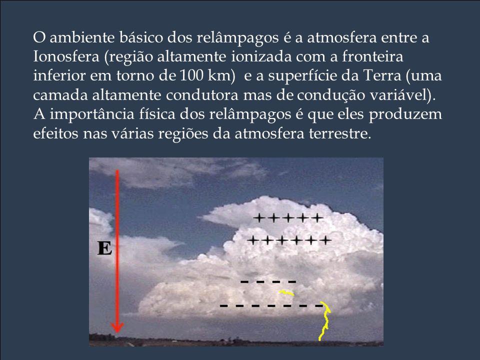 O ambiente básico dos relâmpagos é a atmosfera entre a Ionosfera (região altamente ionizada com a fronteira inferior em torno de 100 km) e a superfíci