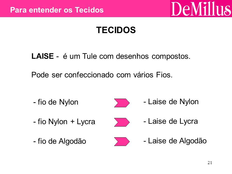 21 TECIDOS LAISE - é um Tule com desenhos compostos. Pode ser confeccionado com vários Fios. - fio de Nylon - fio Nylon + Lycra - fio de Algodão - Lai