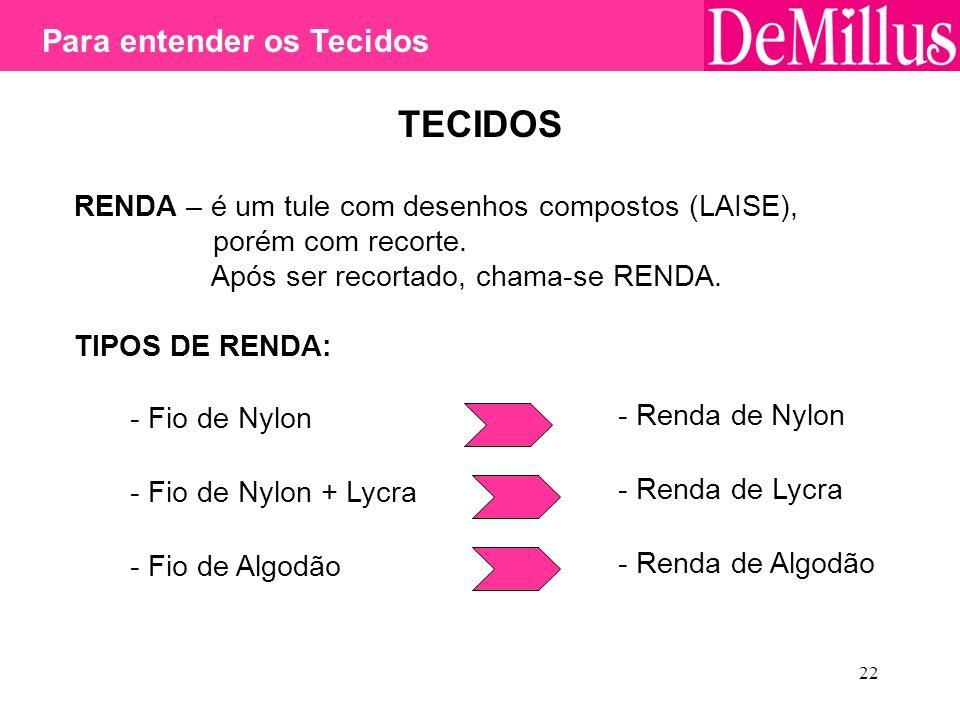 22 TECIDOS RENDA – é um tule com desenhos compostos (LAISE), porém com recorte. Após ser recortado, chama-se RENDA. TIPOS DE RENDA: - Fio de Nylon - F