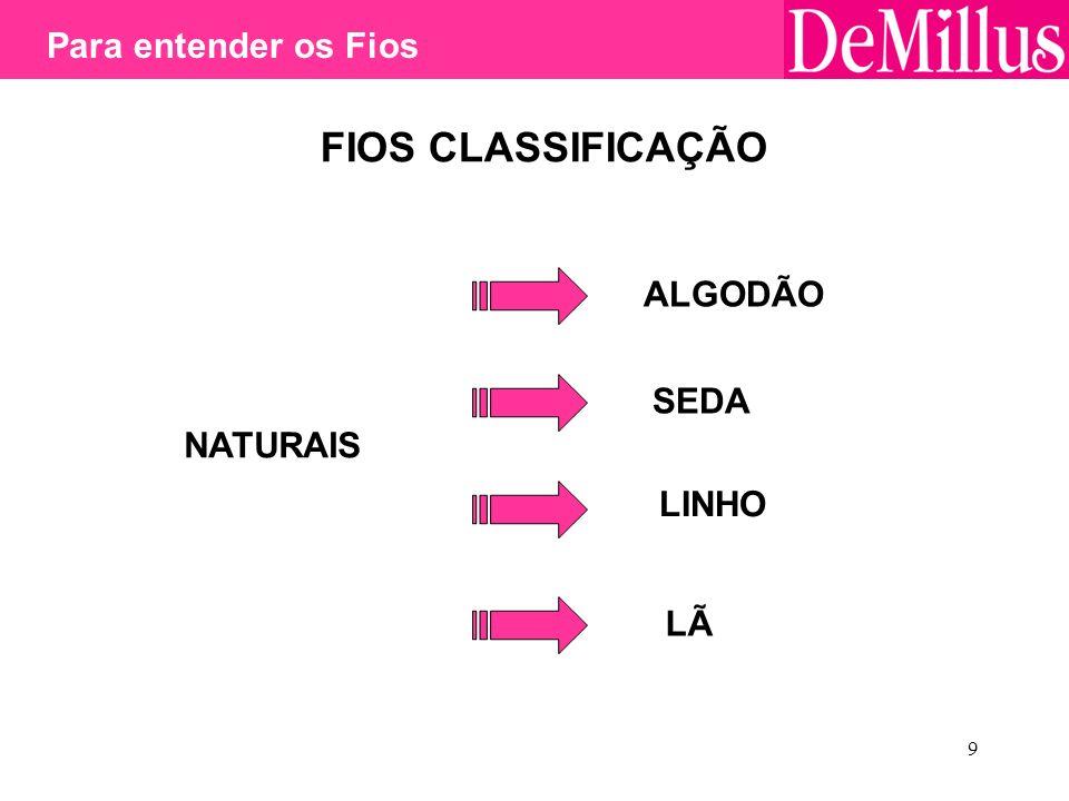 9 FIOS CLASSIFICAÇÃO NATURAIS ALGODÃO SEDA LINHO LÃ Para entender os Fios