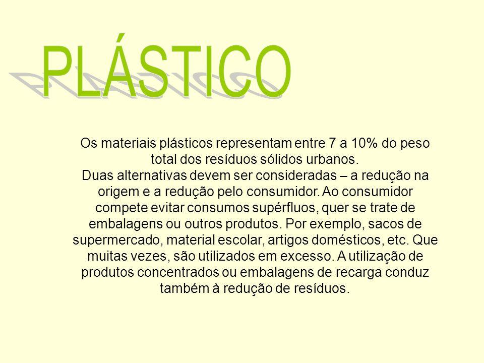 Os materiais plásticos representam entre 7 a 10% do peso total dos resíduos sólidos urbanos. Duas alternativas devem ser consideradas – a redução na o
