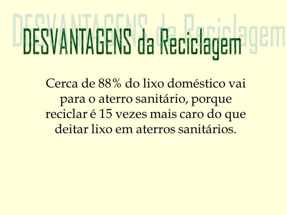 Cerca de 88% do lixo doméstico vai para o aterro sanitário, porque reciclar é 15 vezes mais caro do que deitar lixo em aterros sanitários.