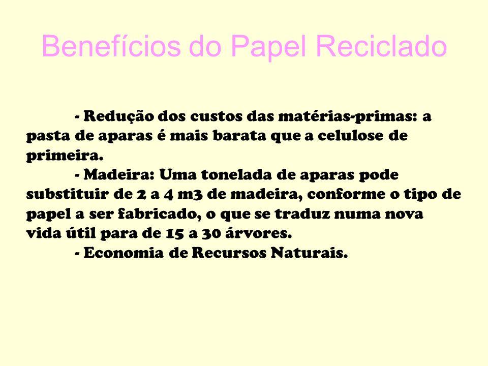 Benefícios do Papel Reciclado - Redução dos custos das matérias-primas: a pasta de aparas é mais barata que a celulose de primeira. - Madeira: Uma ton