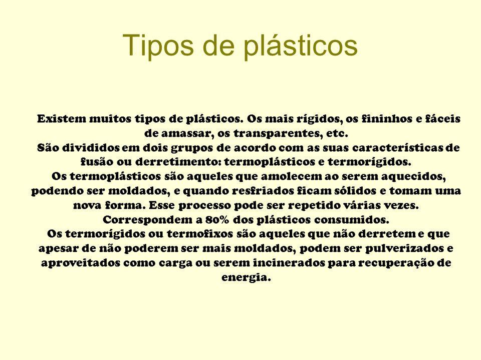 Tipos de plásticos Existem muitos tipos de plásticos. Os mais rígidos, os fininhos e fáceis de amassar, os transparentes, etc. São divididos em dois g